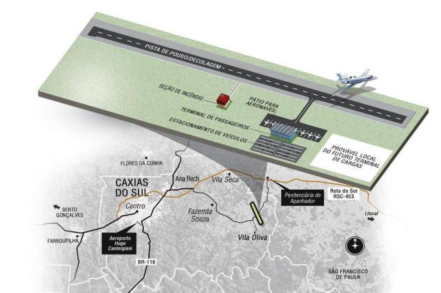 Recursos para aeroporto de Vila Oliva, em Caxias, ainda estão ...